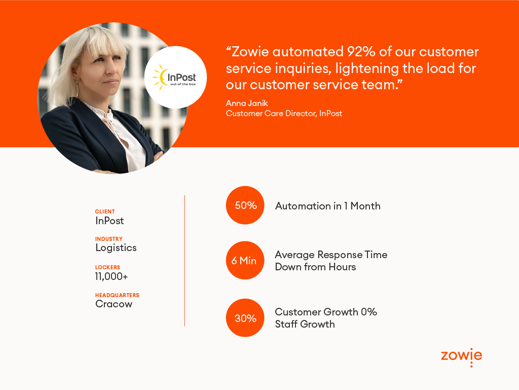 InPost automates with Zowie